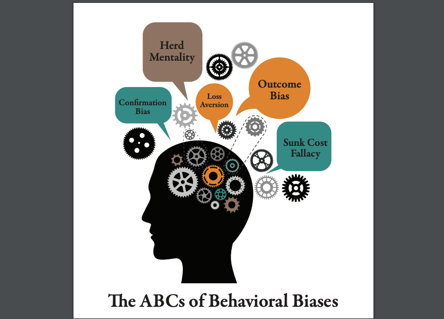 The ABCs of Behavioral Biases