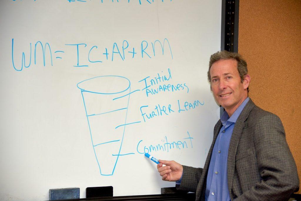 Hank wealth management formula